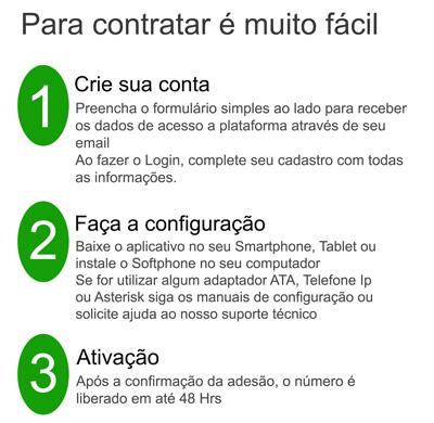 Cadastro Numero Virtual Plano Pro